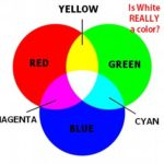 Is White REALLY a Color?